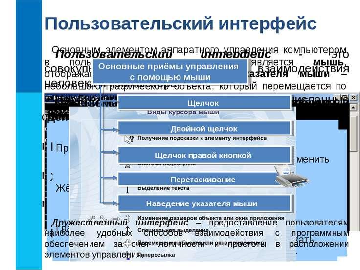 Пользовательский интерфейс Пользовательский интерфейс - это совокупность сред...