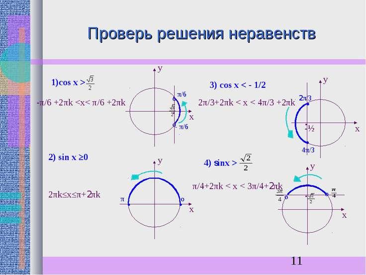 Проверь решения неравенств 2) sin х ≥0 -π/6 +2πk