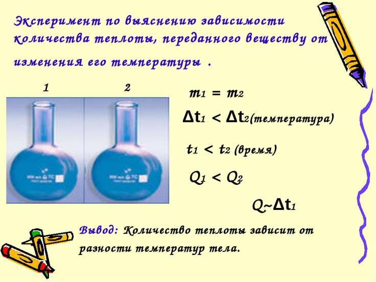 Эксперимент по выяснению зависимости количества теплоты, переданного веществу...