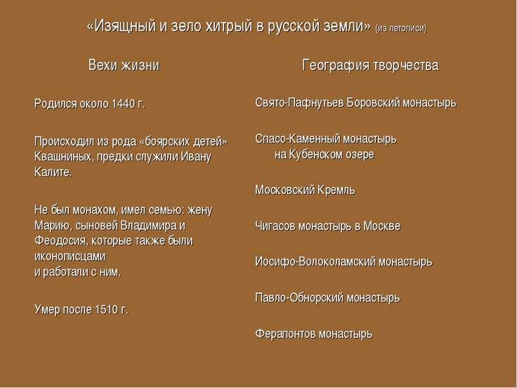 «Изящный и зело хитрый в русской земли» (из летописи) Вехи жизни Родился окол...