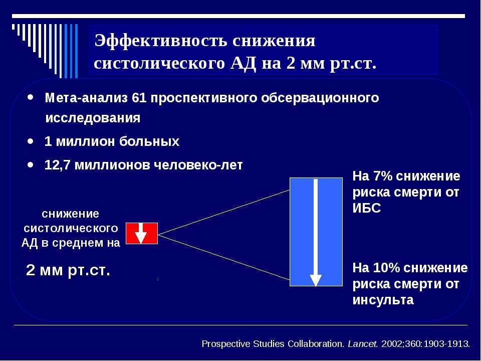 Эффективность снижения систолического АД на 2 мм рт.ст. Мета-анализ 61 проспе...