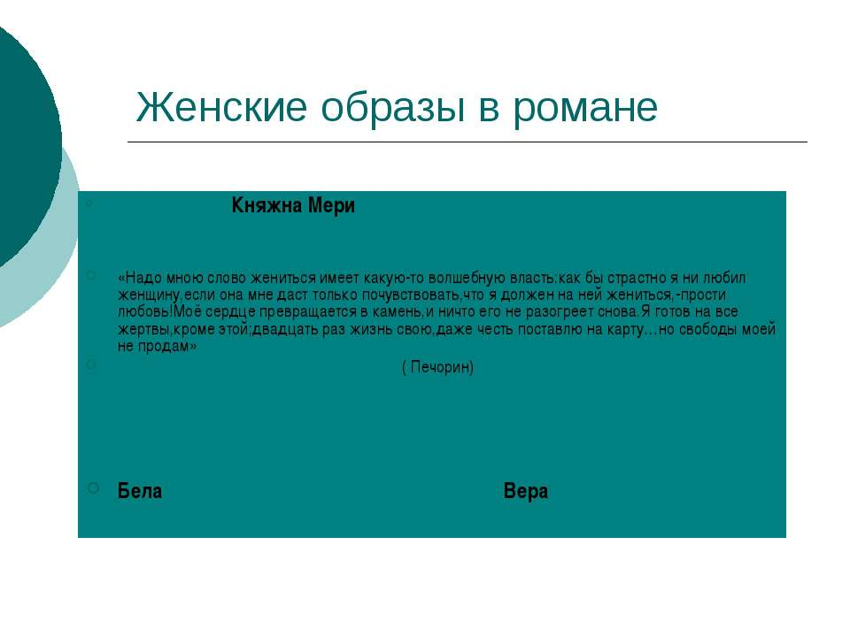 Женские образы в романе Княжна Мери «Надо мною слово жениться имеет какую-то ...