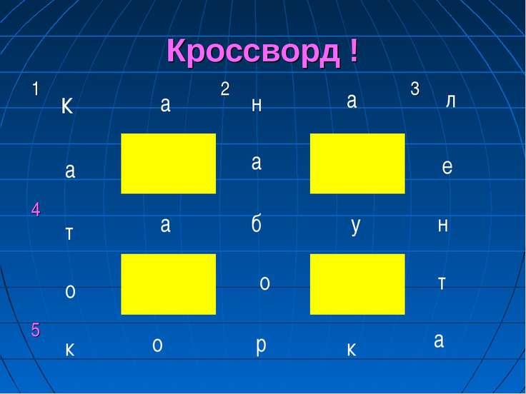 Кроссворд ! к а н а л а т о к а б у н а о р е т а о к 1 2 3 4 5