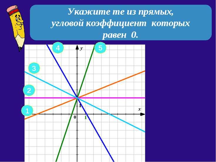 Укажите те из прямых, угловой коэффициент которых равен 0. 2 1 3 4 5