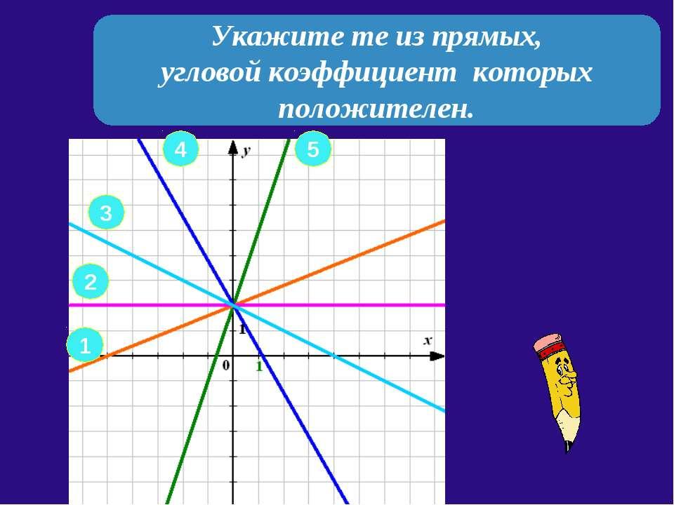 Укажите те из прямых, угловой коэффициент которых положителен. 2 1 3 4 5