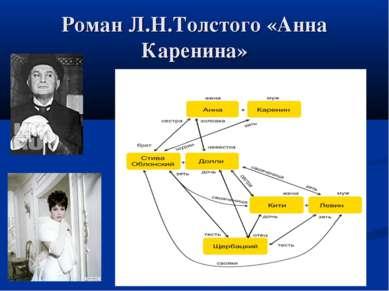 Роман Л.Н.Толстого «Анна Каренина»