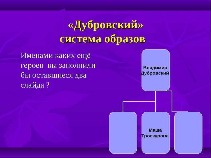 «Дубровский» система образов Именами каких ещё героев вы заполнили бы оставши...
