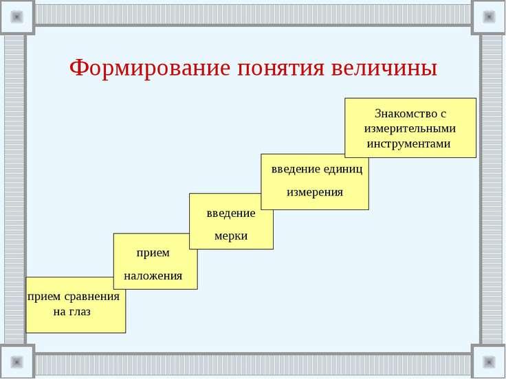 Формирование понятия величины