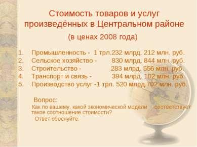 Стоимость товаров и услуг произведённых в Центральном районе (в ценах 2008 го...