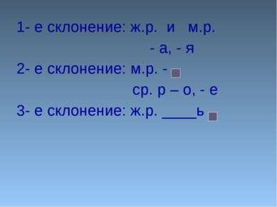 1- е склонение: ж.р. и м.р. - а, - я 2- е склонение: м.р. - ср. р – о, - е 3-...