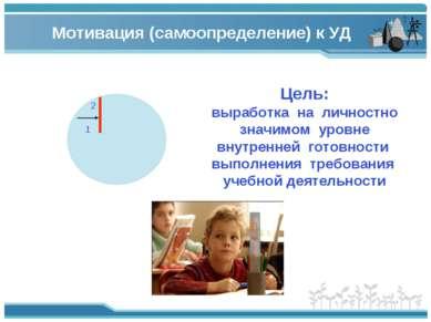 2 1 Мотивация (самоопределение) к УД Цель: выработка на личностно значимом ур...