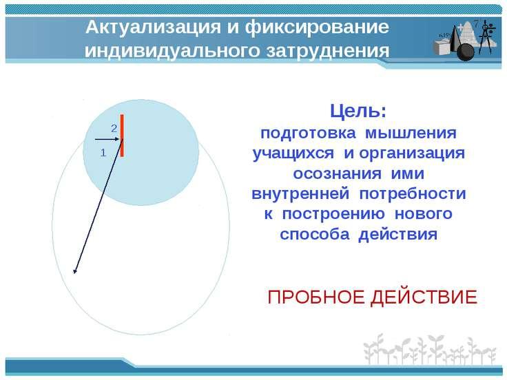 2 1 Актуализация и фиксирование индивидуального затруднения Цель: подготовка ...