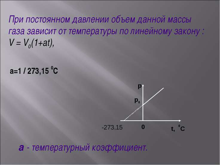 -273,15 p p0 0 t, 0C При постоянном давлении объем данной массы газа зависит ...