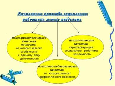 Личностные качества социального работника можно разделить психофизиологически...
