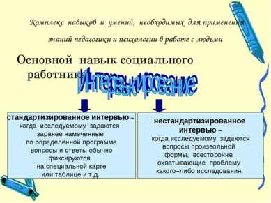 Комплекс навыков и умений, необходимых для применения знаний педагогики и пси...