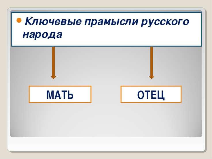 Ключевые прамысли русского народа МАТЬ ОТЕЦ