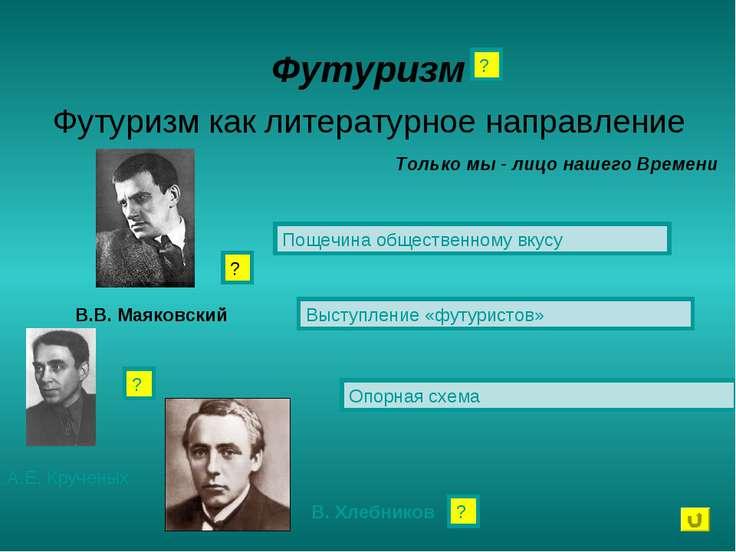 Футуризм Футуризм как литературное направление Выступление «футуристов» Опорн...