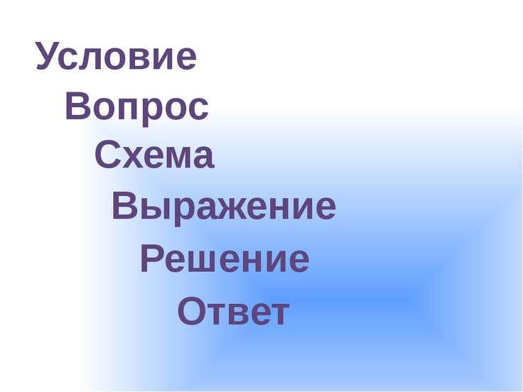 Условие Вопрос Схема Выражение Решение Ответ