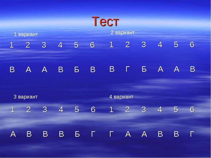 Тест 1 вариант 3 вариант 2 вариант 4 вариант 1 2 3 4 5 6 В Г Б А А В 1 2 3 4 ...