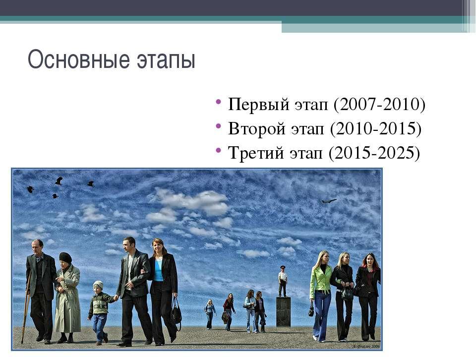Основные этапы Первый этап (2007-2010) Второй этап (2010-2015) Третий этап (2...