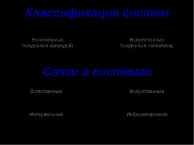 Классификация систем Естественные (созданные природой) Искусственные (созданн...