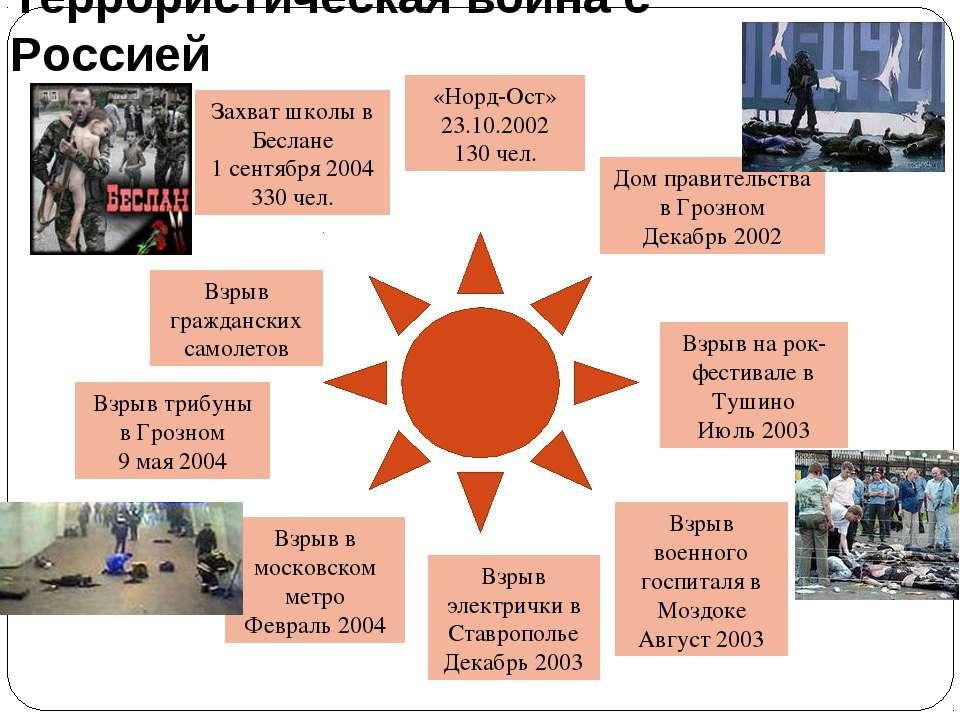 Террористическая война с Россией «Норд-Ост» 23.10.2002 130 чел. Дом правитель...