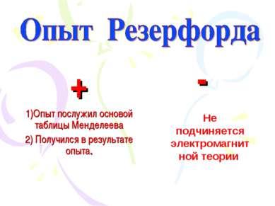 + 1)Опыт послужил основой таблицы Менделеева 2) Получился в результате опыта....