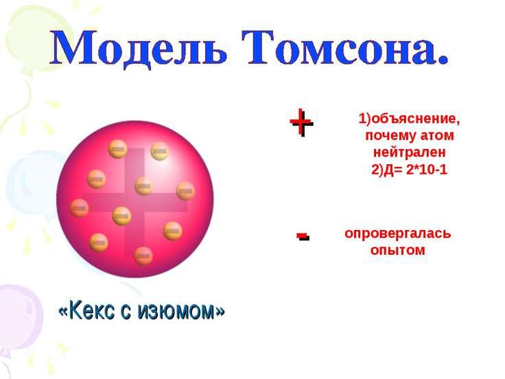 + - «Кекс с изюмом» 1)объяснение, почему атом нейтрален 2)Д= 2*10-1 опроверга...