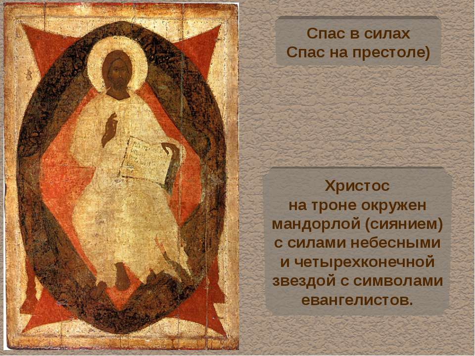Спас в силах Спас на престоле) Христос на троне окружен мандорлой (сиянием) с...