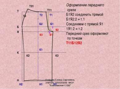 Т Н Я Б К Оформление переднего среза Б1Я2 соединить прямой Б1Я2:2 = т.1 Соеди...