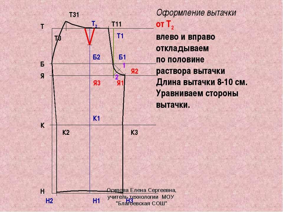 Т Н Я Б К Оформление вытачки от Т2 влево и вправо откладываем по половине рас...