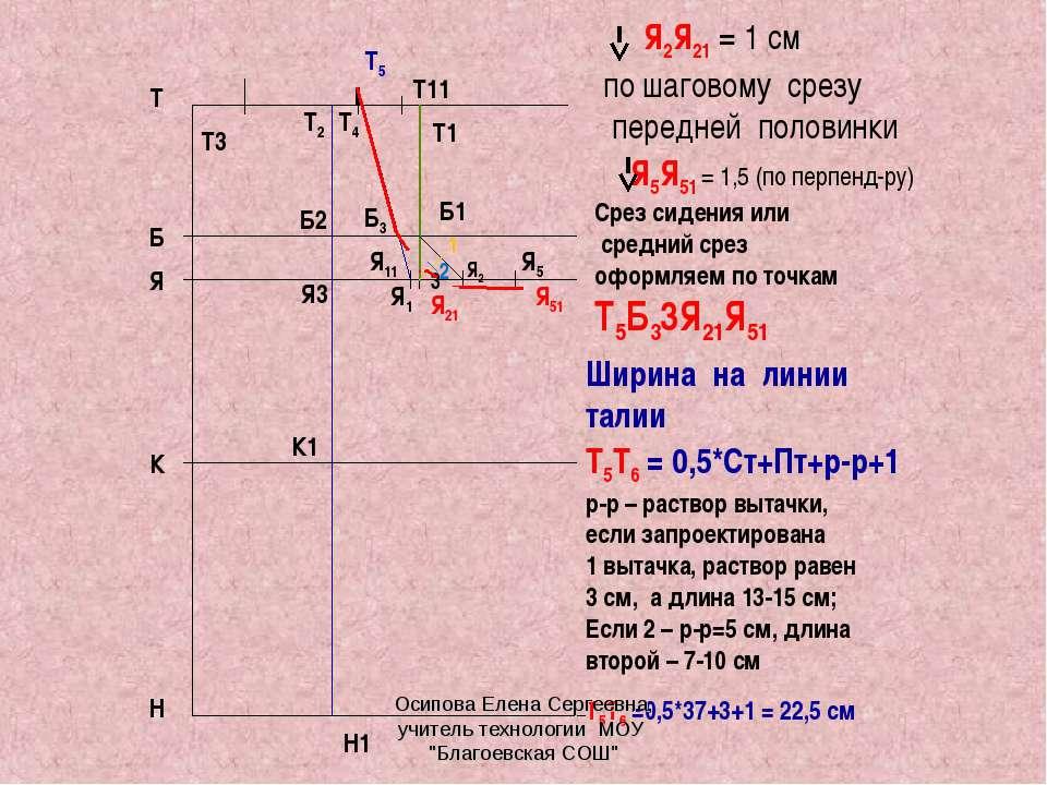 Т Н Я Б К Я2Я21 = 1 см по шаговому срезу передней половинки Я2 Я1 Б1 Т1 Я5Я51...