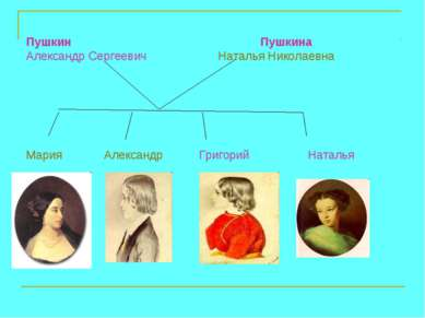 Пушкин Пушкина Александр Сергеевич Наталья Николаевна Мария Александр Григори...