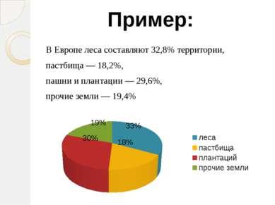 В Европе леса составляют 32,8% территории, пастбища — 18,2%, пашни и плантаци...
