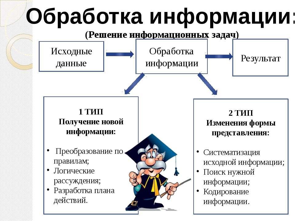 Обработка информации: (Решение информационных задач) Исходные данные Обработк...