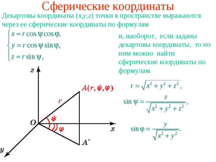 Сферические координаты Декартовы координаты (x,y,z) точки в пространстве выра...