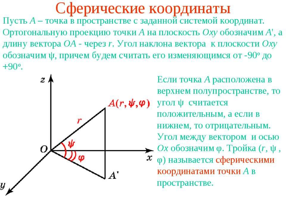 Сферические координаты Пусть A – точка в пространстве с заданной системой коо...