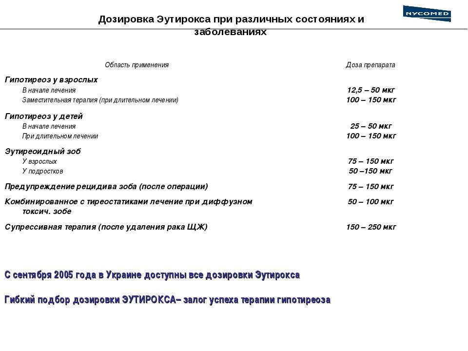 Дозировка Эутирокса при различных состояниях и заболеваниях С сентября 2005 г...