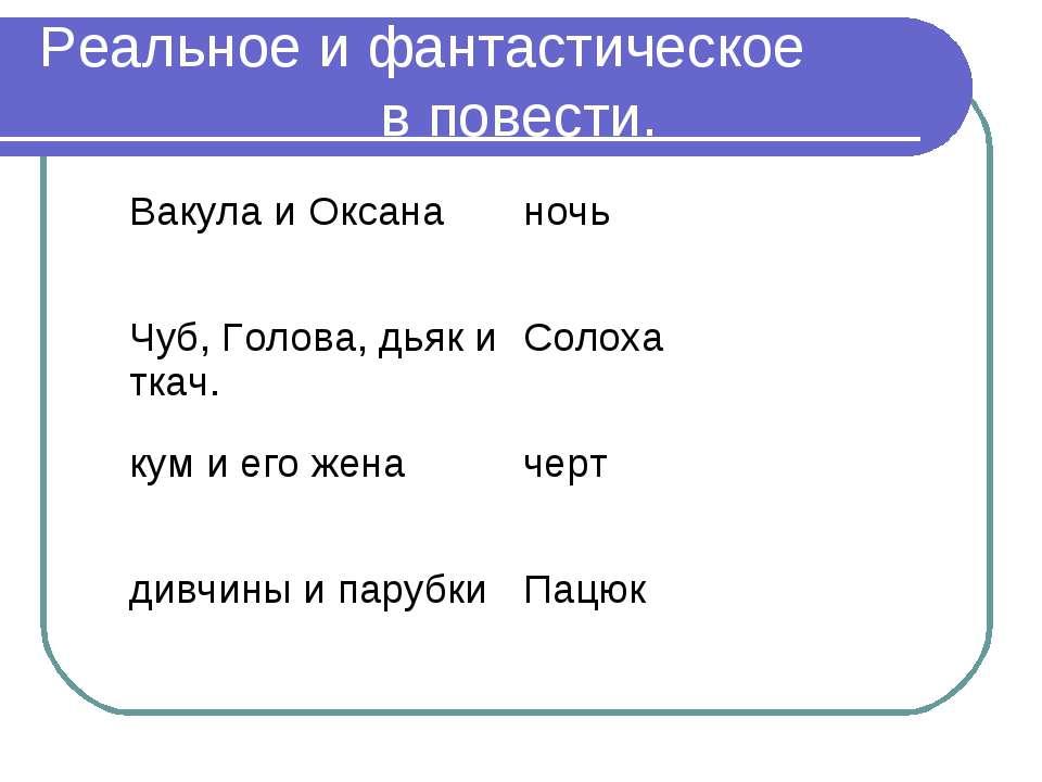 Реальное и фантастическое в повести.