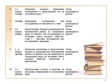 * 6. 1-я неделя октября Написание паспорта проведения эксперимента и представ...