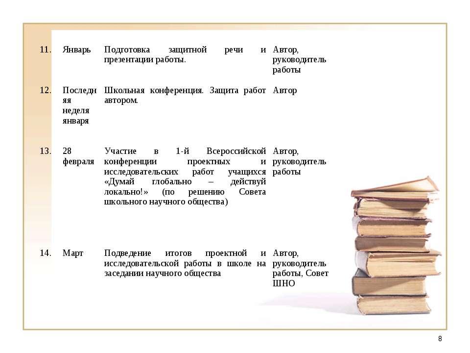 * 11. Январь Подготовка защитной речи и презентации работы. Автор, руководите...