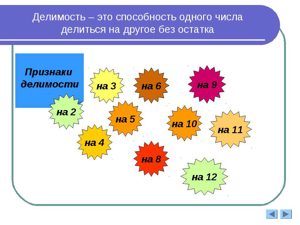 Делимость – это способность одного числа делиться на другое без остатка Призн...