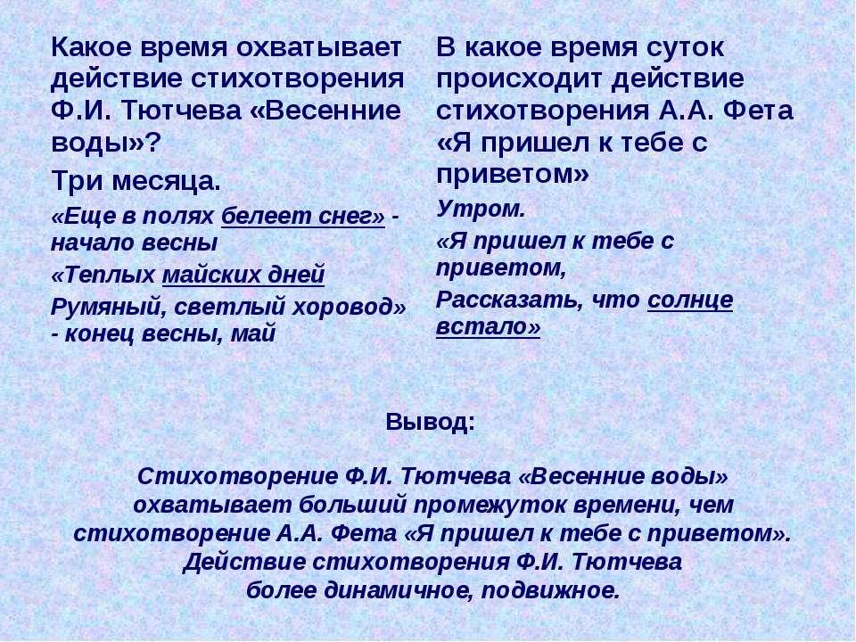 Вывод: Стихотворение Ф.И. Тютчева «Весенние воды» охватывает больший промежут...