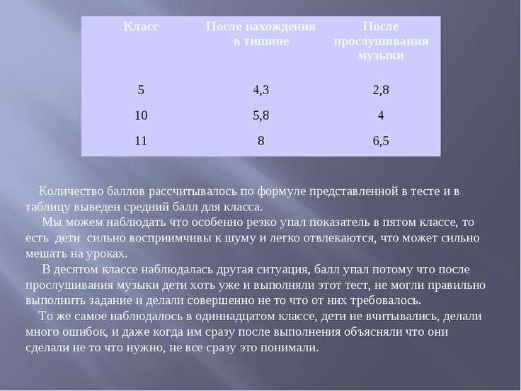 Количество баллов рассчитывалось по формуле представленной в тесте и в таблиц...