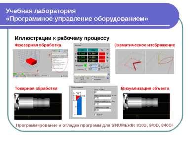Учебная лаборатория «Программное управление оборудованием» Иллюстрации к рабо...