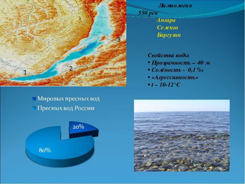 Лимнология 550 рек Ангара Селенга Баргузин Свойства воды Прозрачность – 40 м ...