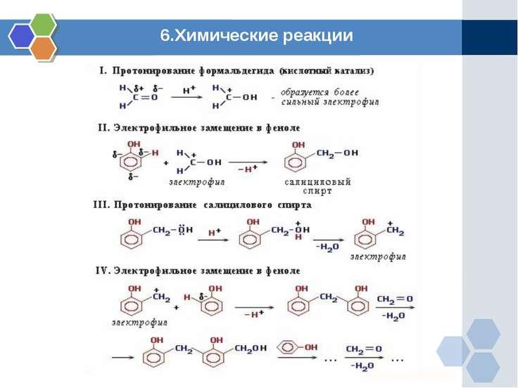6.Химические реакции