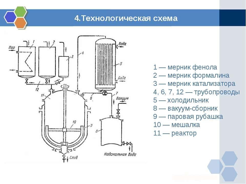 4.Технологическая схема 1 — мерник фенола 2 — мерник формалина 3 — мерник кат...