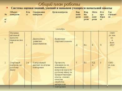 Общий план работы Система оценки знаний, умений и навыков учащихся начальной ...