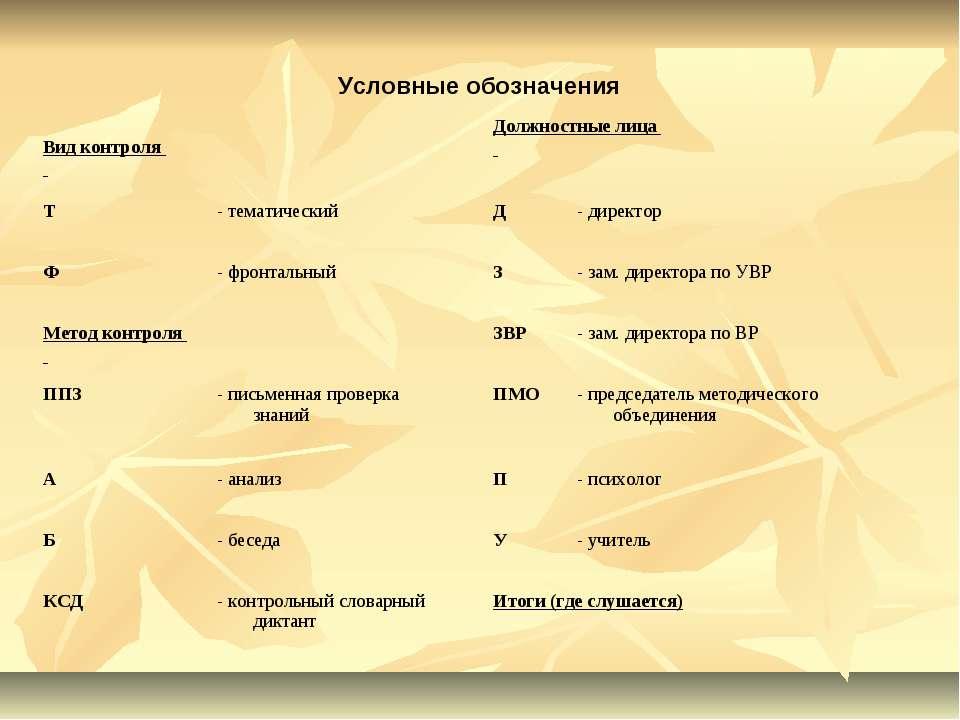 Условные обозначения Вид контроля   Должностные лица  Т  - тематическ...